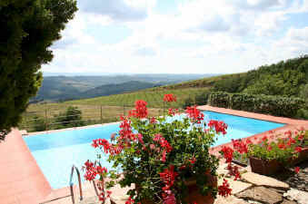 Private swimming pool in Tuscany